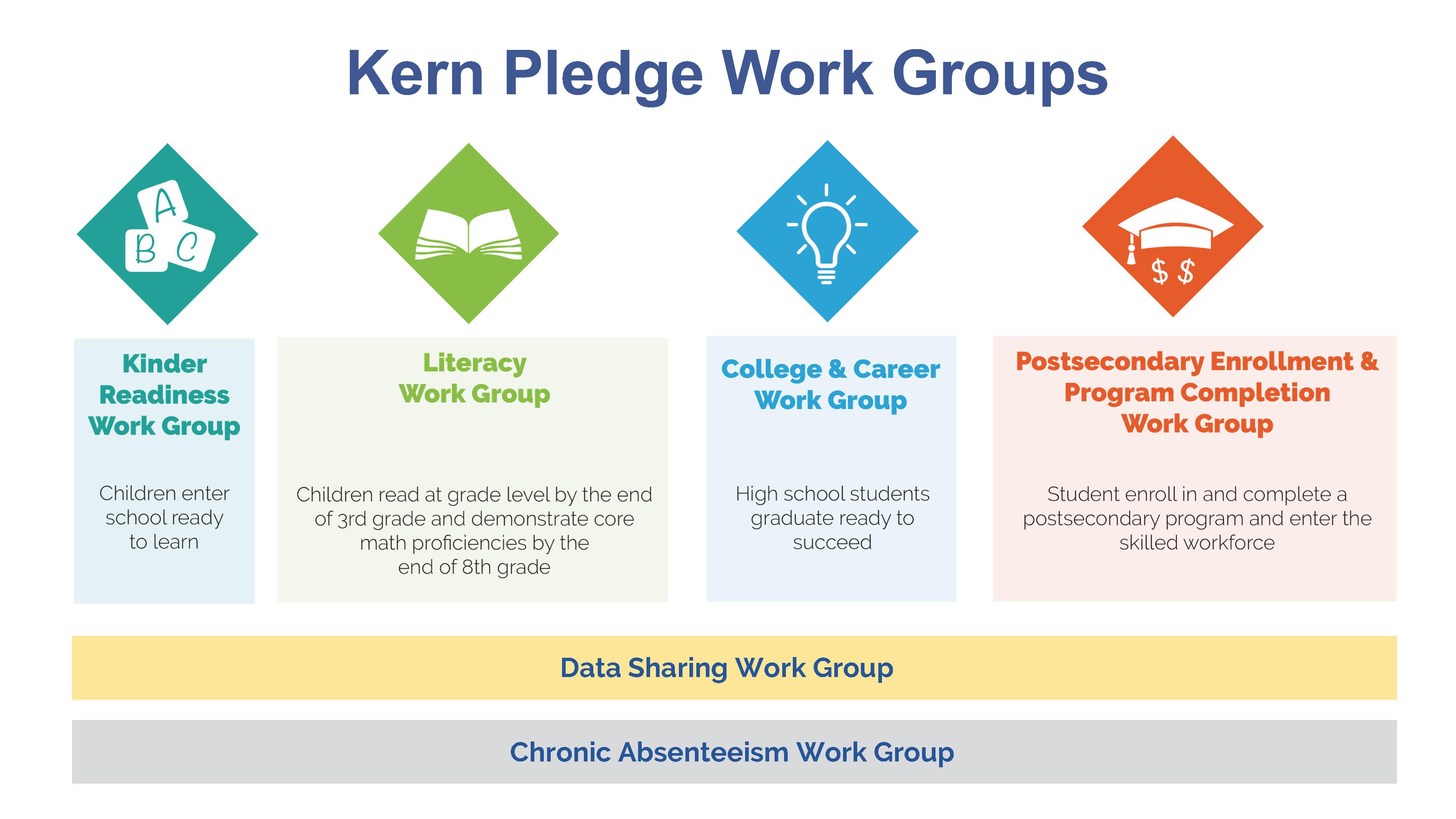 Pledge Groups